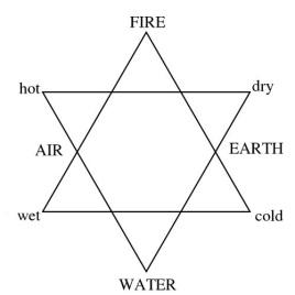 hexagram-2-1