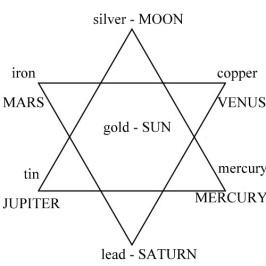 hexagram-vie